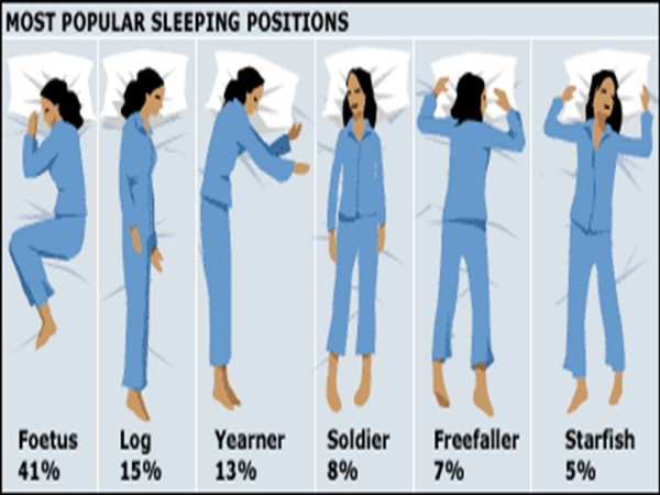 Improve Your Sleep Position Brickellmattress Com