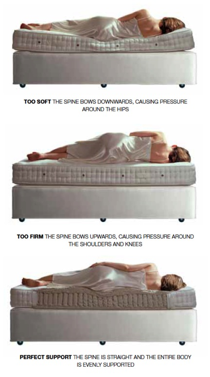 Best Mattresses For And Tall People